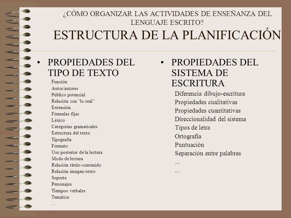 PROPIEDADES DEL TIPO DE TEXTO PROPIEDADES DEL SISTEMA DE ESCRITURA