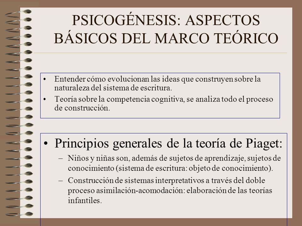 PSICOGÉNESIS: ASPECTOS BÁSICOS DEL MARCO TEÓRICO