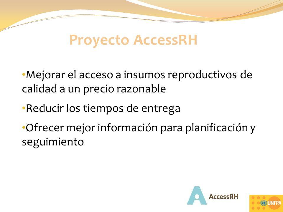 Proyecto AccessRH Mejorar el acceso a insumos reproductivos de calidad a un precio razonable. Reducir los tiempos de entrega.