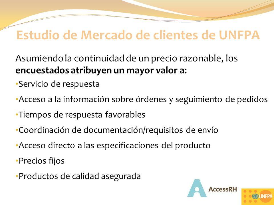 Estudio de Mercado de clientes de UNFPA