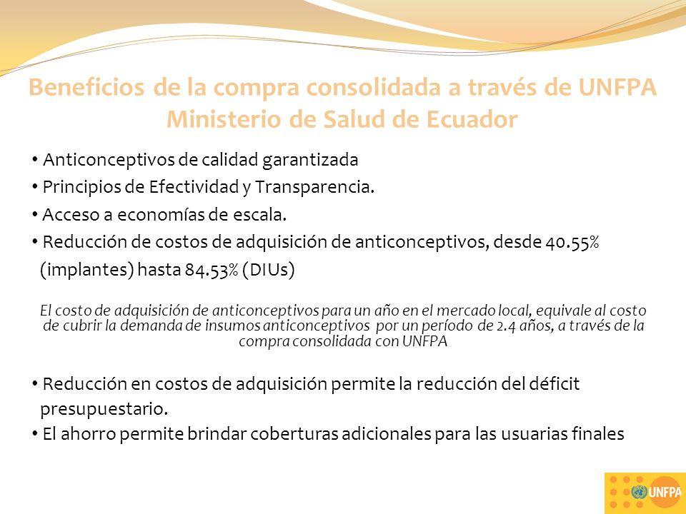 Beneficios de la compra consolidada a través de UNFPA