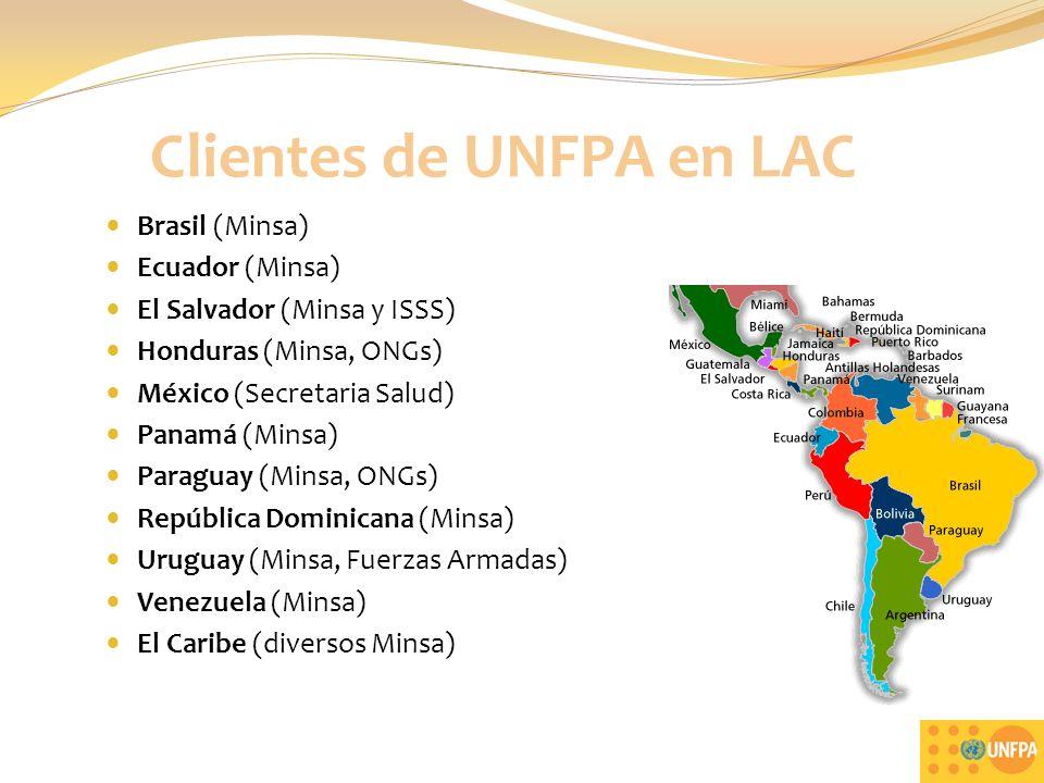 Clientes de UNFPA en LAC