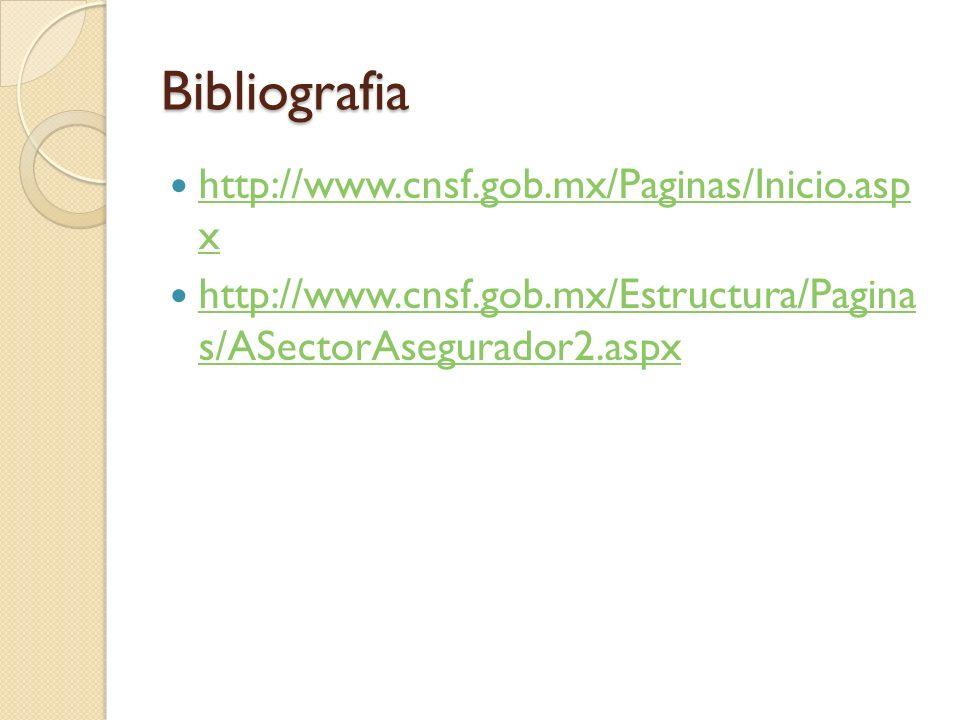 Bibliografia http://www.cnsf.gob.mx/Paginas/Inicio.asp x