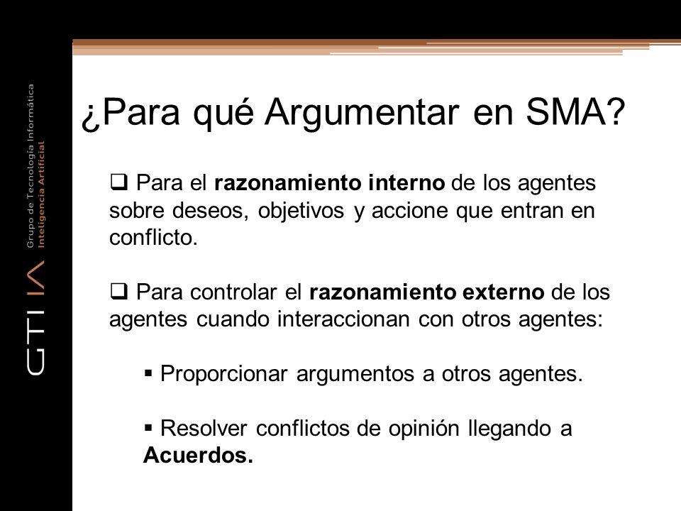 ¿Para qué Argumentar en SMA