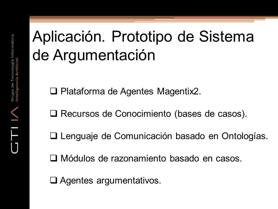 Aplicación. Prototipo de Sistema de Argumentación