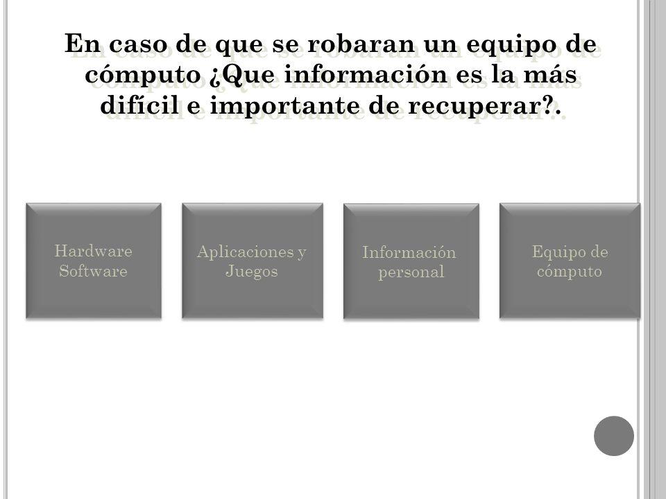 En caso de que se robaran un equipo de cómputo ¿Que información es la más difícil e importante de recuperar .