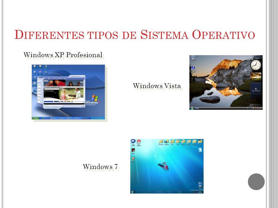 Diferentes tipos de Sistema Operativo
