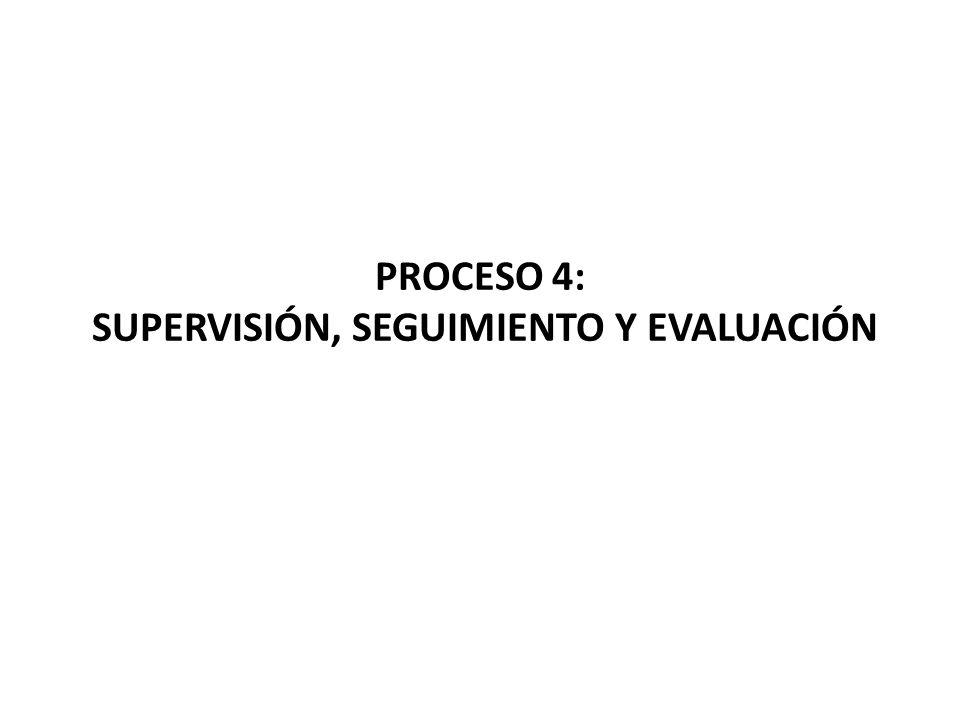 PROCESO 4: SUPERVISIÓN, SEGUIMIENTO Y EVALUACIÓN