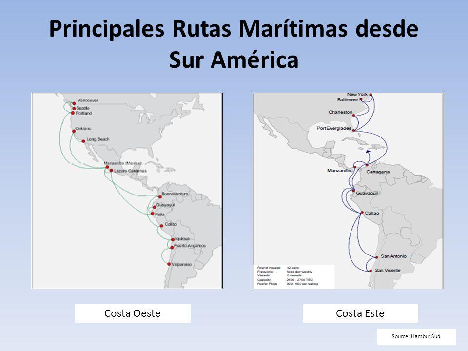 Principales Rutas Marítimas desde Sur América