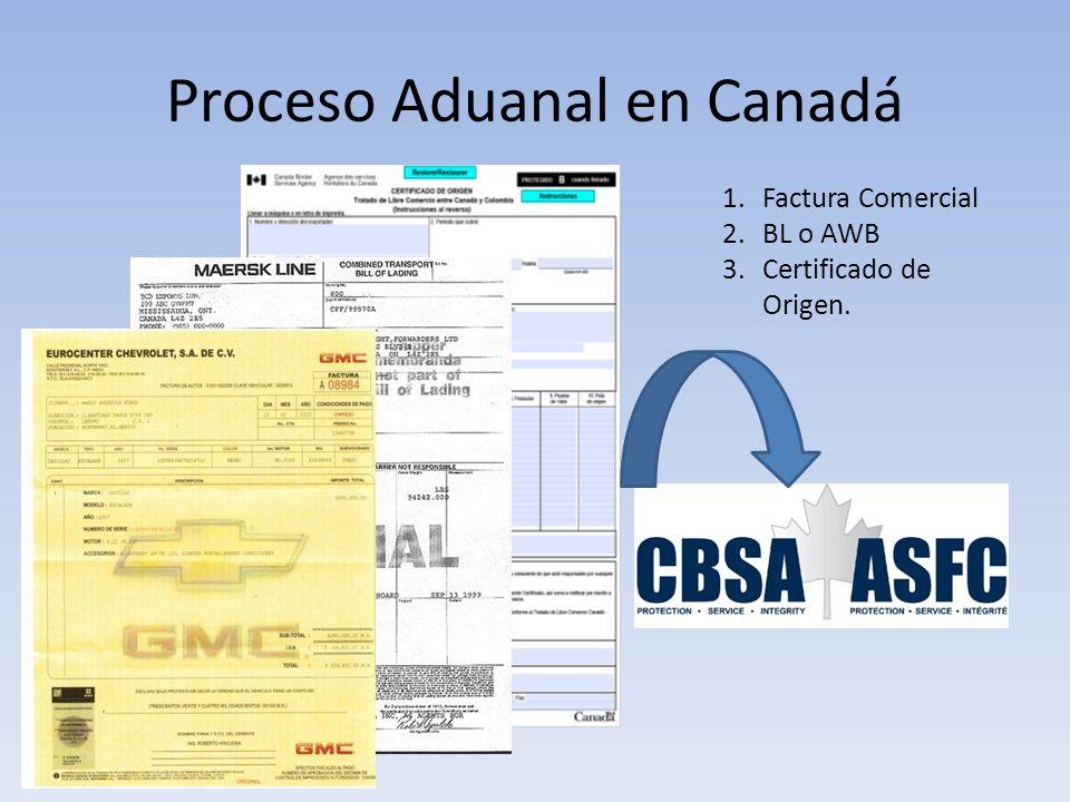 Proceso Aduanal en Canadá
