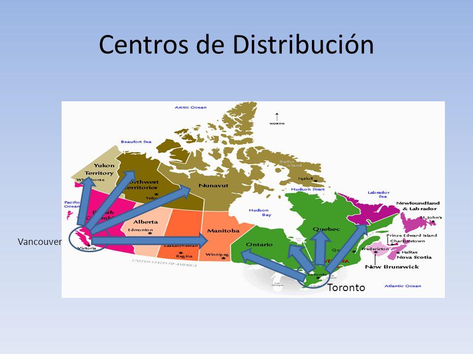 Centros de Distribución