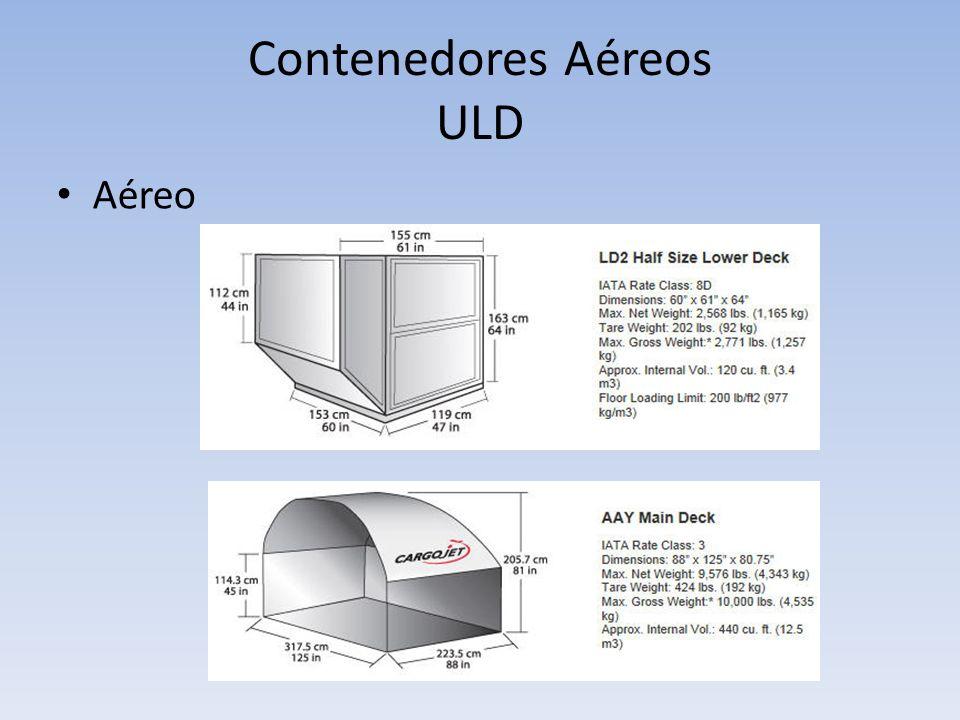 Contenedores Aéreos ULD