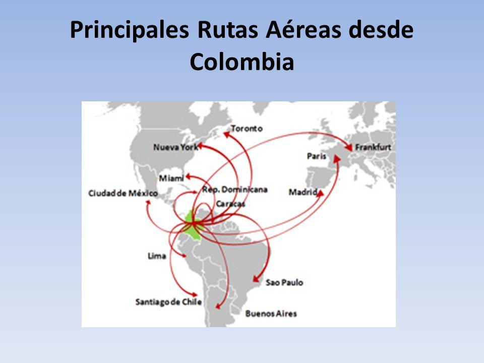 Principales Rutas Aéreas desde Colombia