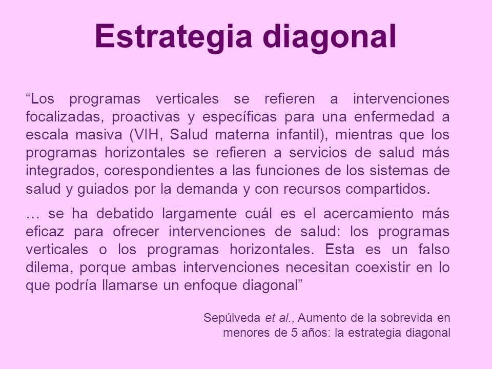 Estrategia diagonal