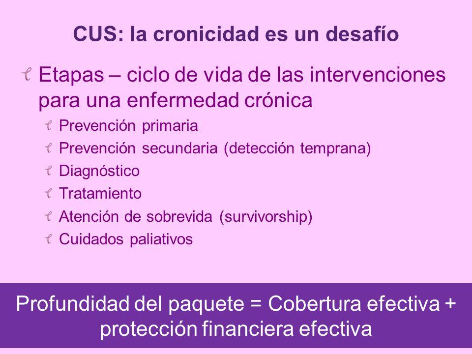 CUS: la cronicidad es un desafío
