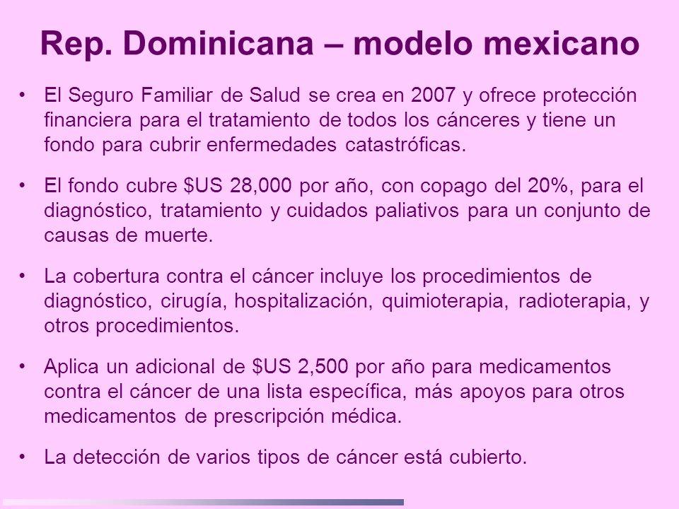Rep. Dominicana – modelo mexicano