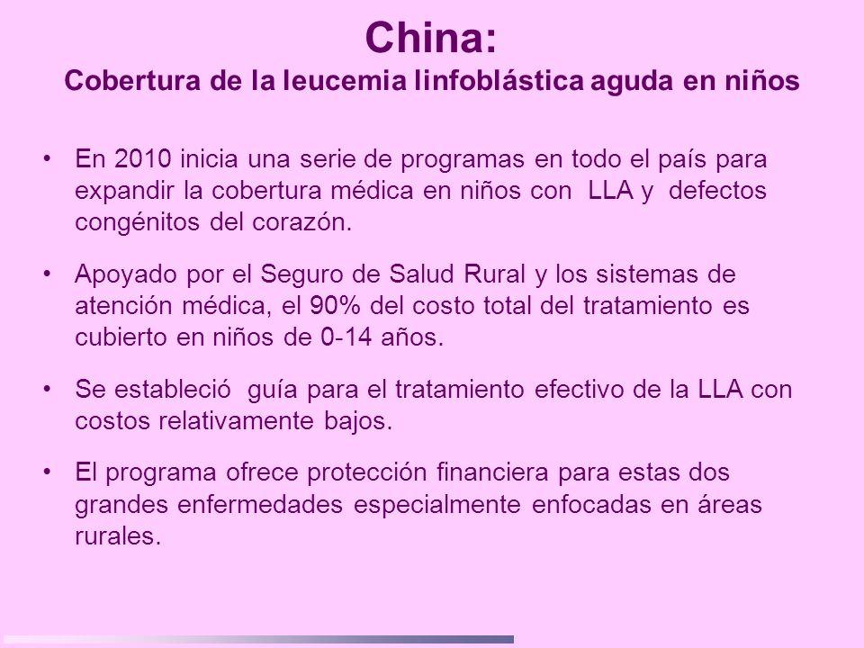 China: Cobertura de la leucemia linfoblástica aguda en niños