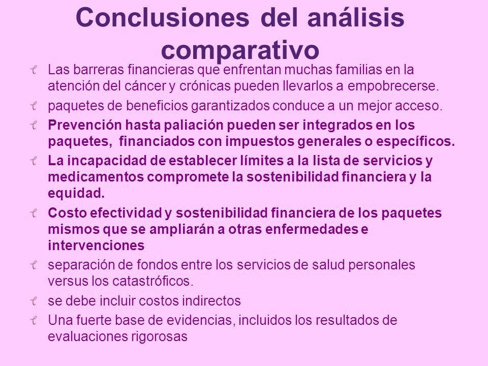 Conclusiones del análisis comparativo