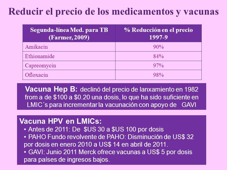Reducir el precio de los medicamentos y vacunas