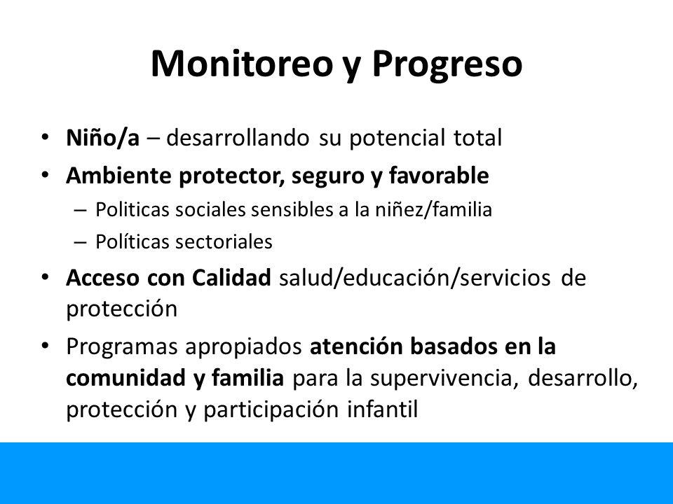 Monitoreo y Progreso Niño/a – desarrollando su potencial total