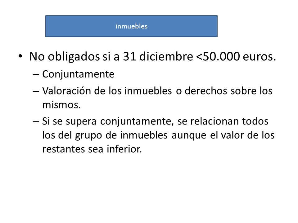 No obligados si a 31 diciembre <50.000 euros.