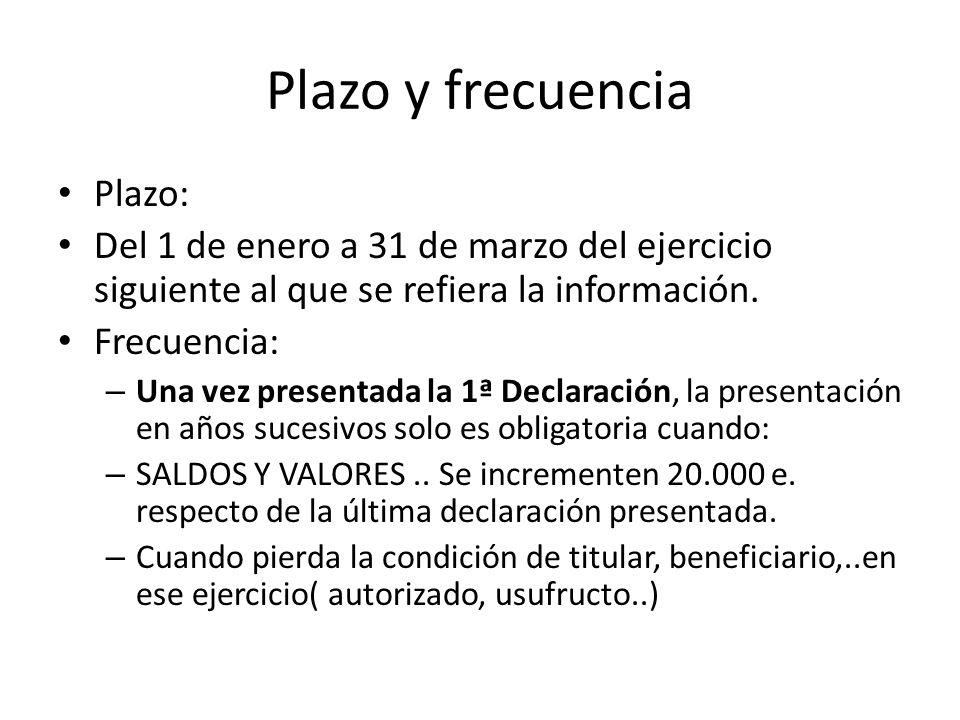 Plazo y frecuencia Plazo: