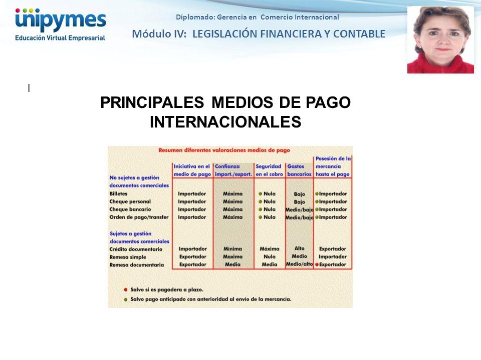 PRINCIPALES MEDIOS DE PAGO INTERNACIONALES