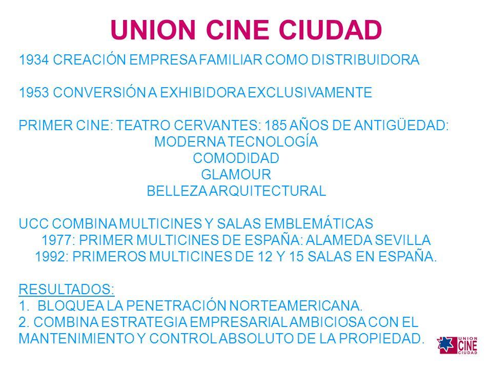 UNION CINE CIUDAD 1934 CREACIÓN EMPRESA FAMILIAR COMO DISTRIBUIDORA