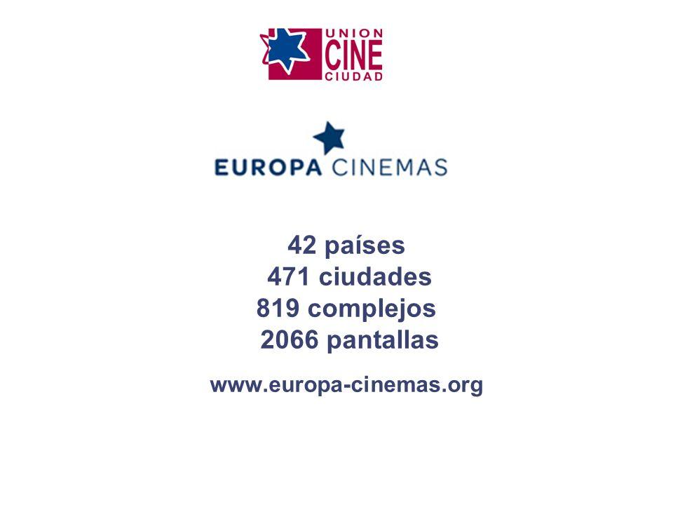 2066 pantallas www.europa-cinemas.org