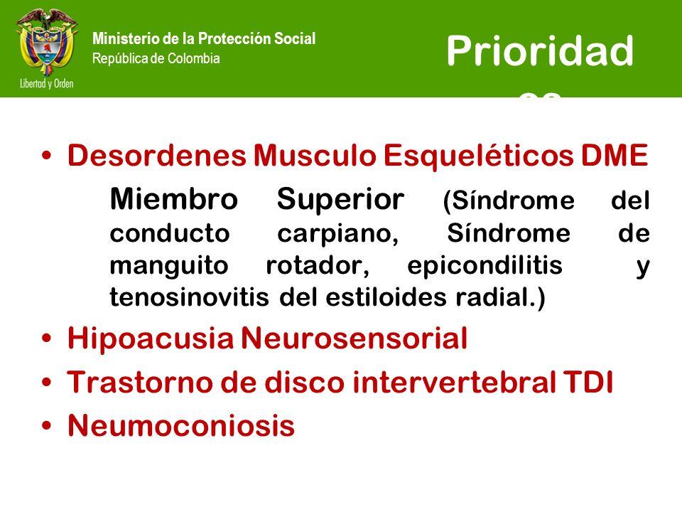 Prioridades Desordenes Musculo Esqueléticos DME