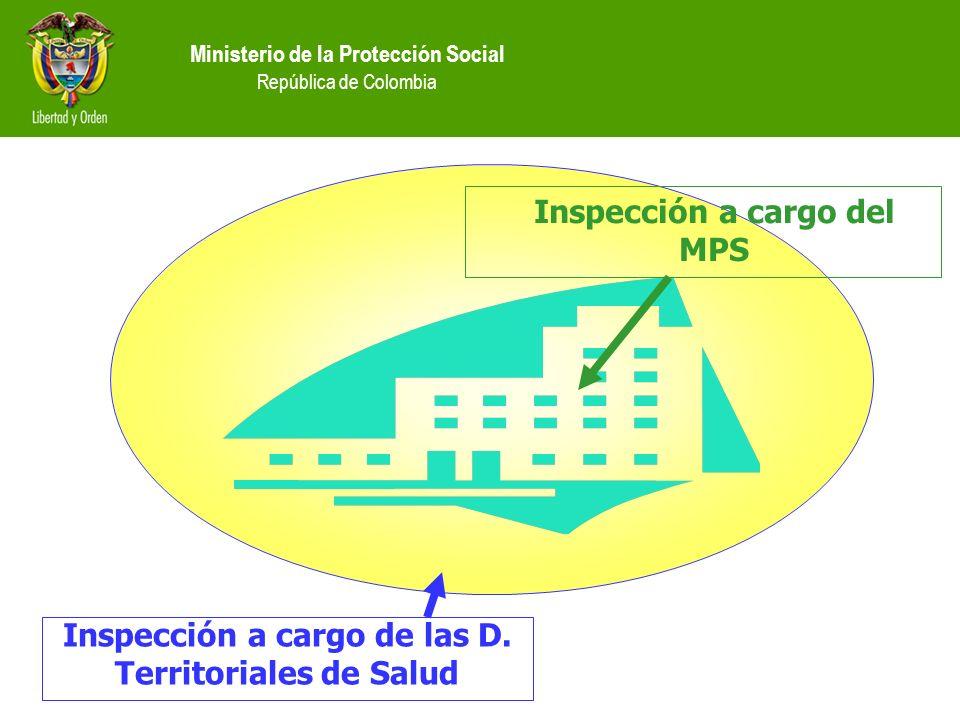 Inspección a cargo del MPS