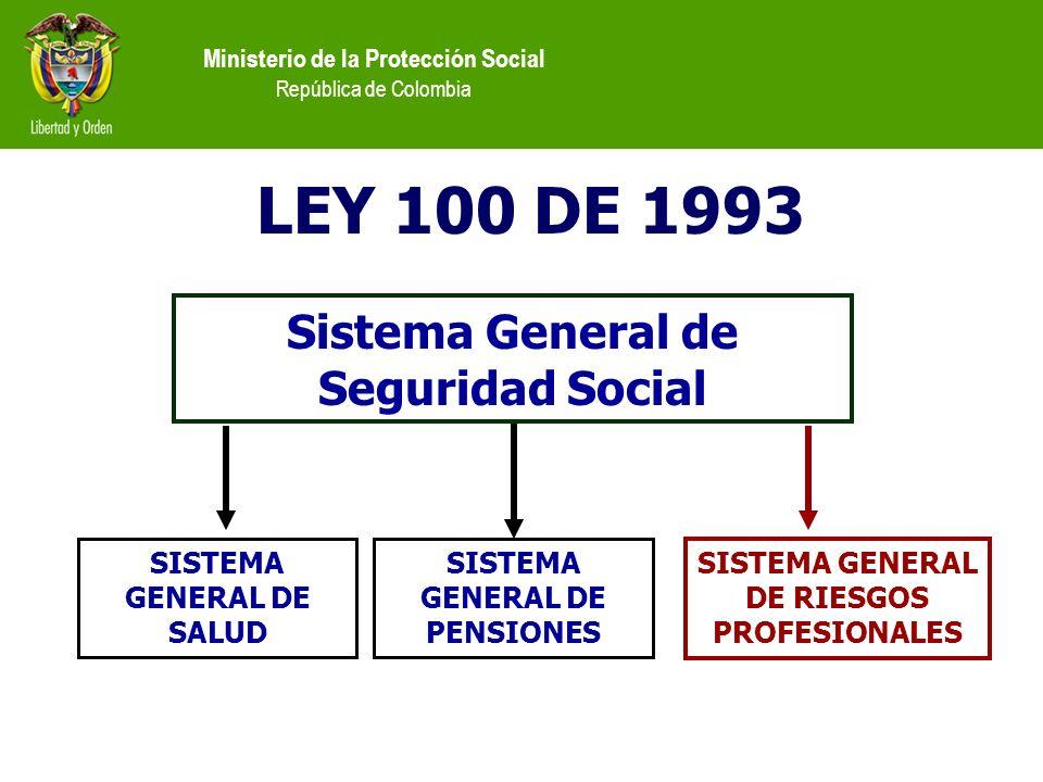 LEY 100 DE 1993 Sistema General de Seguridad Social