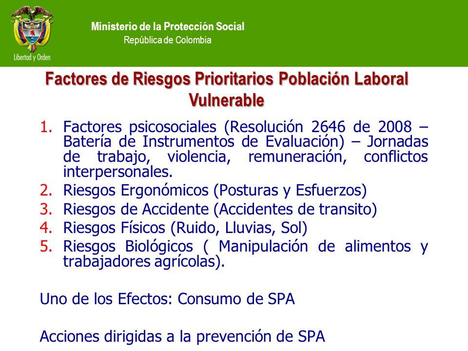 Factores de Riesgos Prioritarios Población Laboral Vulnerable