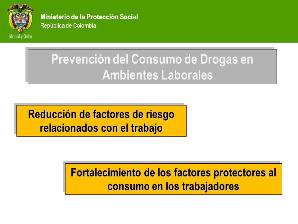 PREVENCIÓN Prevención del Consumo de Drogas en Ambientes Laborales