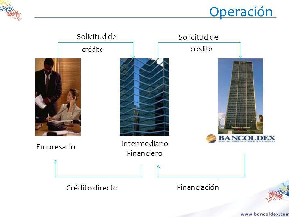 Operación Solicitud de Solicitud de Intermediario Empresario