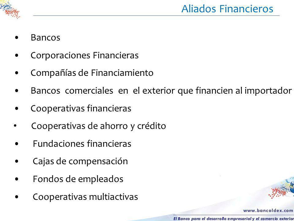 Aliados Financieros • Bancos • Corporaciones Financieras