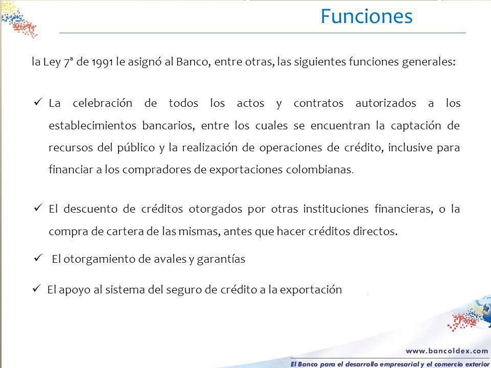 Funciones la Ley 7ª de 1991 le asignó al Banco, entre otras, las siguientes funciones generales: