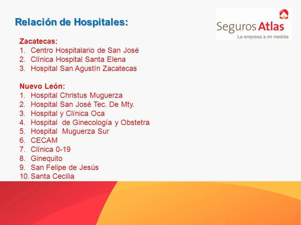 Relación de Hospitales: