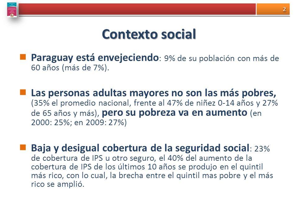 Contexto social Paraguay está envejeciendo: 9% de su población con más de 60 años (más de 7%).