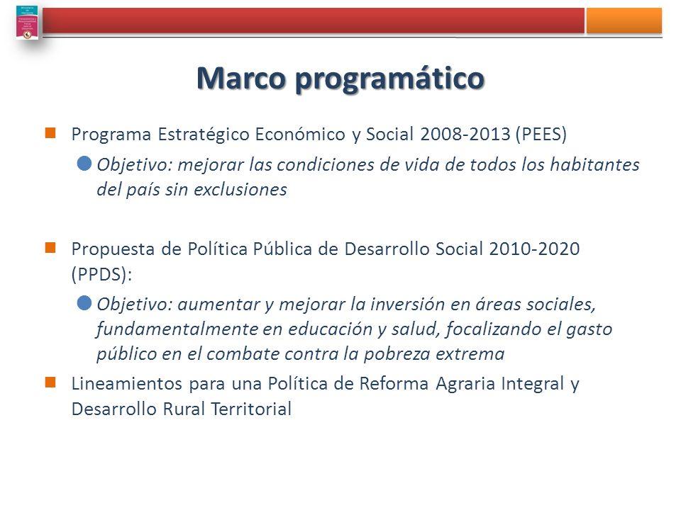 Marco programático Programa Estratégico Económico y Social 2008-2013 (PEES)