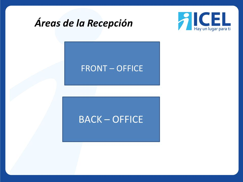 Áreas de la Recepción FRONT – OFFICE BACK – OFFICE