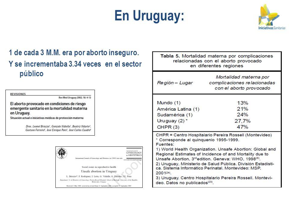 En Uruguay: 1 de cada 3 M.M. era por aborto inseguro.