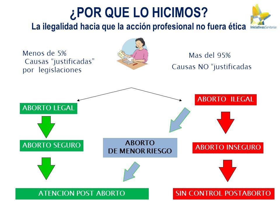 La ilegalidad hacia que la acción profesional no fuera ética