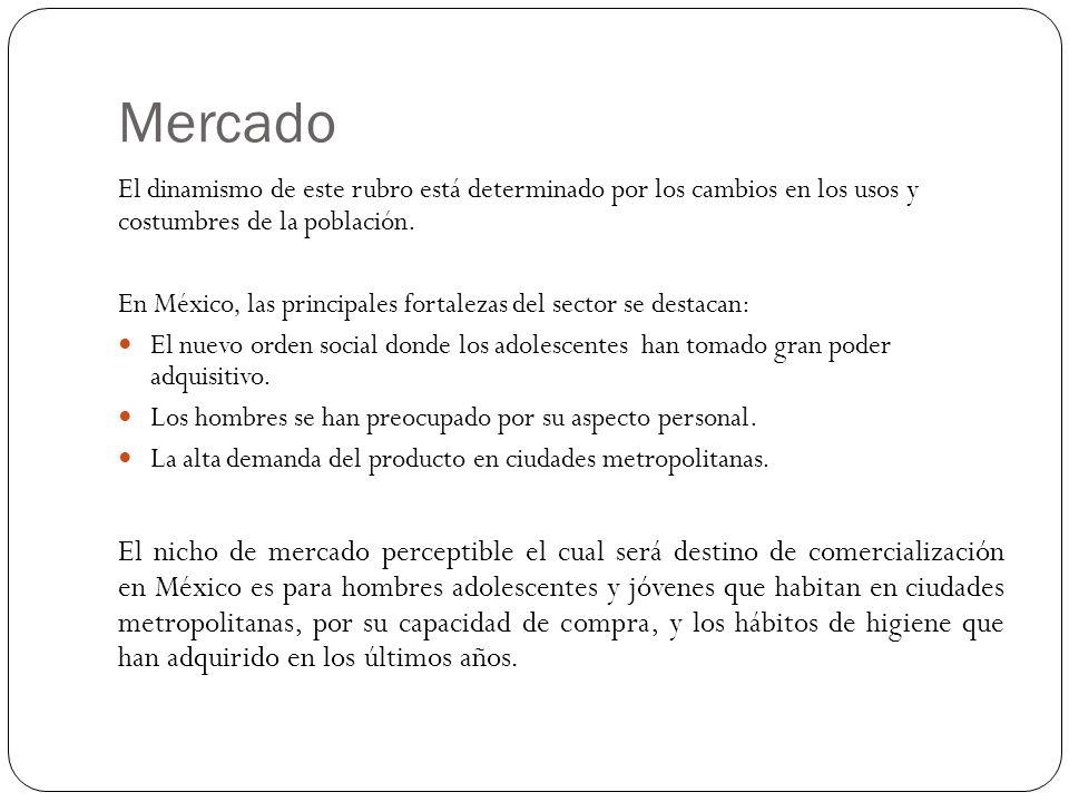 Mercado El dinamismo de este rubro está determinado por los cambios en los usos y costumbres de la población.