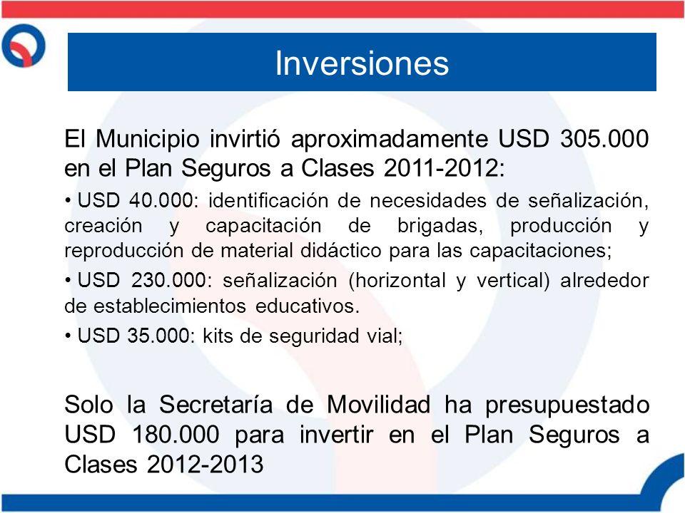 Inversiones El Municipio invirtió aproximadamente USD 305.000 en el Plan Seguros a Clases 2011-2012:
