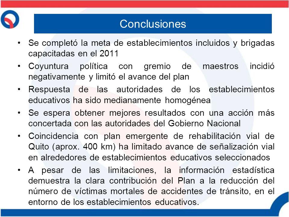 Conclusiones Se completó la meta de establecimientos incluidos y brigadas capacitadas en el 2011.