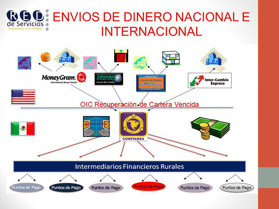 ENVIOS DE DINERO NACIONAL E INTERNACIONAL
