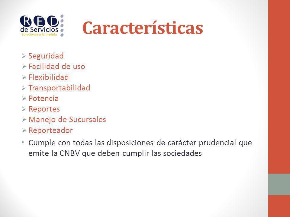 Características Seguridad Facilidad de uso Flexibilidad