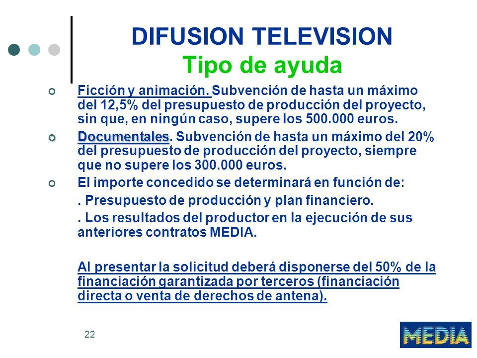 DIFUSION TELEVISION Tipo de ayuda