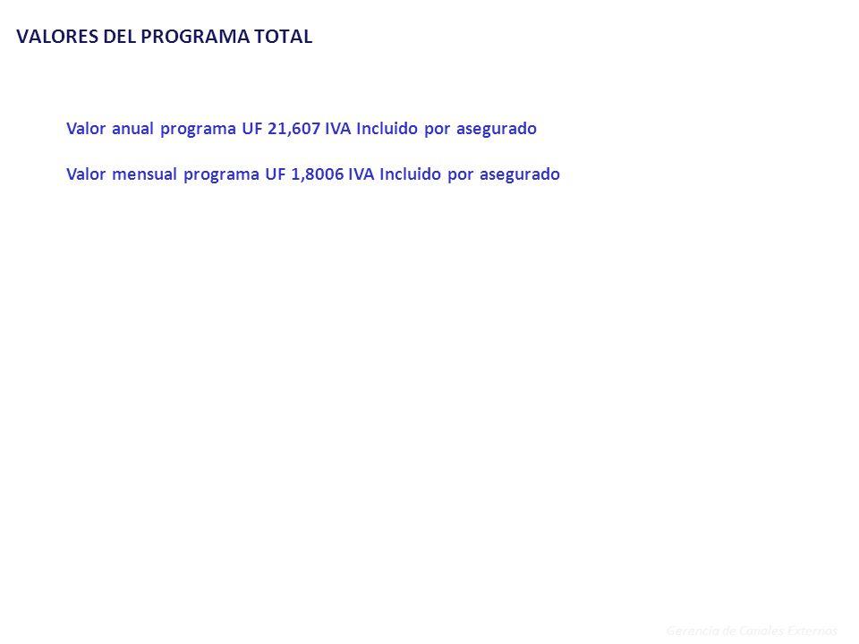 VALORES DEL PROGRAMA TOTAL